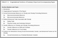 TABLE C-1. Organizational Sections of Summary Report and Accompanying Pages.
