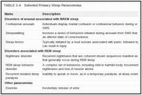 TABLE 3-4. Selected Primary Sleep Parasomnias.