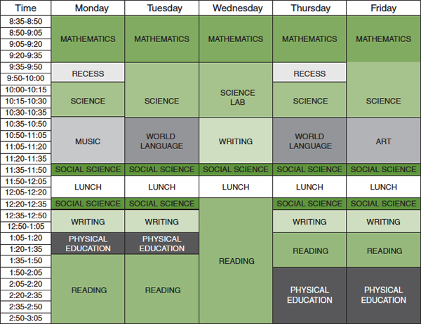 FIGURE 5-2. Example of a schedule demonstrating time for 150 minutes per week of physical education.