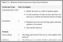 TABLE 3-8. Medicine Quality Assessment Reporting Guidelines.