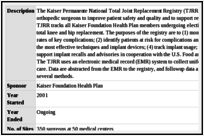 Registries for Medical Devices - Registries for Evaluating