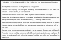 Table 25.1. A Physician's Guide to the Evaluation and Management of Smokers.