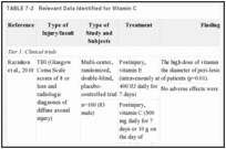 TABLE 7-2. Relevant Data Identified for Vitamin C.