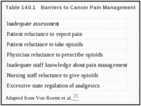 Table 140.1. Barriers to Cancer Pain Management.