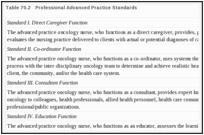 Table 70.2. Professional Advanced Practice Standards.
