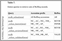 Table 7. . Entrez queries to retrieve sets of RefSeq records.