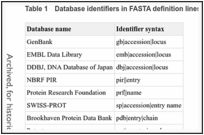 Table 1. Database identifiers in FASTA definition lines.