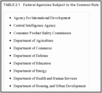 TABLE 2.1. Federal Agencies Subject to the Common Rule.