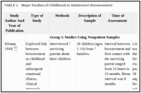 TABLE 1. Major Studies of Childhood or Adolescent Bereavement.
