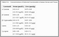 TABLE 8-1. Concentrations of Selected Carotenoids in Human Serum and Tissues.