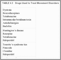TABLE 4.3. Drugs Used to Treat Movement Disorders.