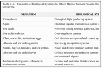 Table 4-1.. Examples of Biological Systems for Which Marine Animals Provide Unique Opportunities for Discovery.
