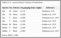 TABLE 4-3. Acute Dermal Toxicity of Permethrin.