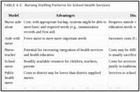 TABLE 4-3. Nursing Staffing Patterns for School Health Services.
