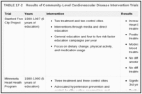 TABLE 17-2. Results of Community-Level Cardiovascular Disease Intervention Trials.