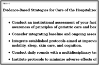 Table 4. Evidence-Based Strategies for Care of the Hospitalized Elder.