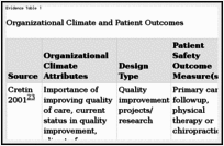 Creating a Safe and High-Quality Health Care Environment - Patient