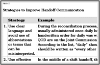 Handoffs: Implications for Nurses - Patient Safety and Quality