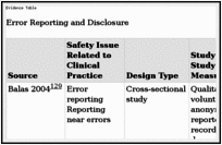 Error Reporting and Disclosure - Patient Safety and Quality