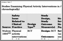 Fall and Injury Prevention - Patient Safety and Quality
