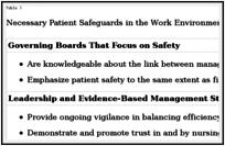 Practice Implications of Keeping Patients Safe - Patient