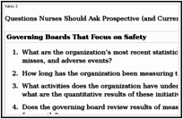 Practice implications of keeping patients safe patient safety and table 2 fandeluxe Images