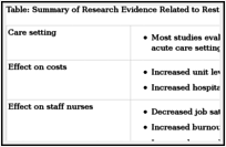Restructuring and Mergers - Patient Safety and Quality