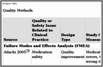Tools and Strategies for Quality Improvement and Patient