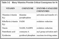 Table 3-2. Many Vitamins Provide Critical Coenzymes for Human Cells.