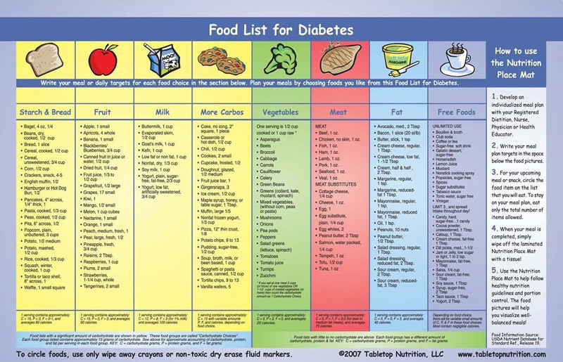 best diet program for diabetics type 1