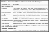 TABLE 4-3. Conventional Water and Wastewater Treatment Methodologies.