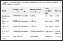 Table 7.1. Genome-wide association studies of chronic obstructive pulmonary disease (COPD) and COPD-related phenotypes.