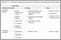 TABLE 7-2. Research Commissioned by the Committee: Characteristics of the Datasets Used.