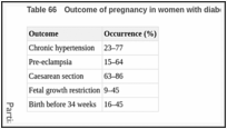 Table 66. Outcome of pregnancy in women with diabetic nephropathy.