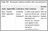 Table 109. Economic evidence profile: skin care protocol verses standard care.