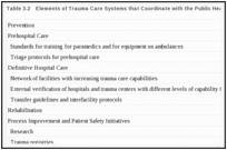 Surgery and Trauma Care - Essential Surgery - NCBI Bookshelf
