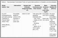 Table 4. Randomized Controlled Trials of Lipid Interventions in Diabetic and Nondiabetic Populations (KQ2).