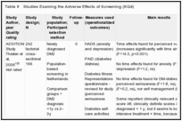 Table 8. Studies Examing the Adverse Effects of Screening (KQ4).