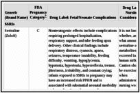 Fda Antidepressant Drug Labels For Pregnant And Postpartum
