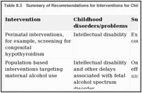 Childhood Mental and Developmental Disorders - Mental