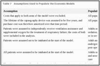 Economic Review - Capnography for Monitoring End-Tidal CO2