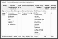 Table 8. Colorectal cancer preventive interventions.