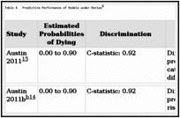 RESULTS - Life Expectancy Calculators - NCBI Bookshelf