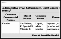 IMPORTANT FACTS ABOUT ALCOHOL AND DRUGS - Facing Addiction in