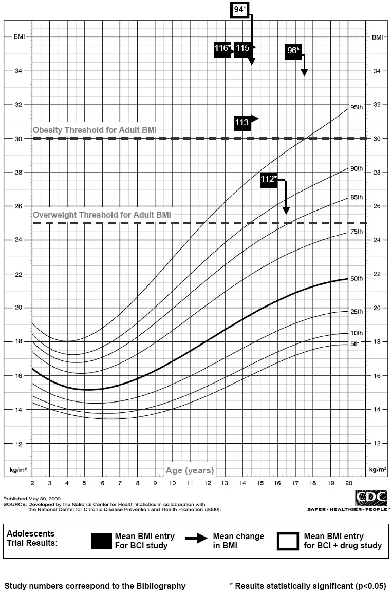 Premature infant growth chart calculator cdc premature growth charts girls quotes geenschuldenfo Choice Image