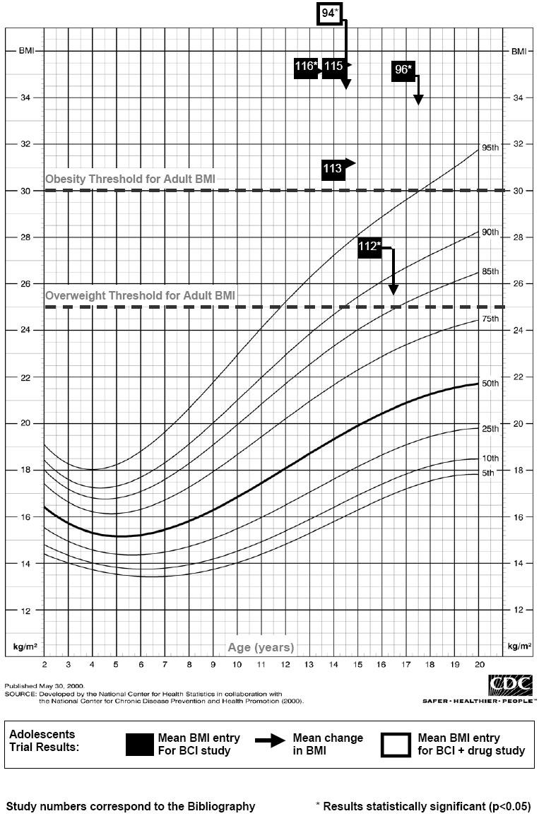 Premature growth chart targergolden dragon premature growth chart nvjuhfo Images