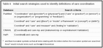Table 4. Initial search strategies used to identify definitions of care coordination.