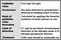 Chemical fact sheets - Guidelines for Drinking-Water Quality