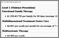 Chapter 5 -- Prevention and Intervention - Youth Violence