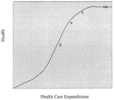Impact+of+health+care+costs+on+service+delivery